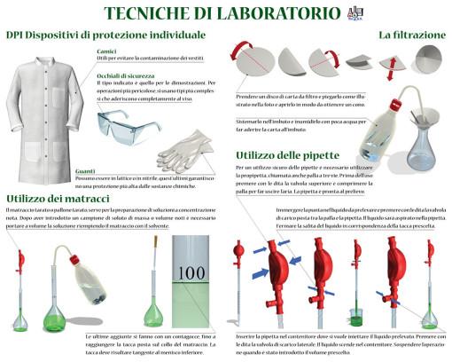 TECNICHE DI LABORATORIO tecras